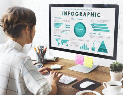 Hoe ontwerp je een goede infographic